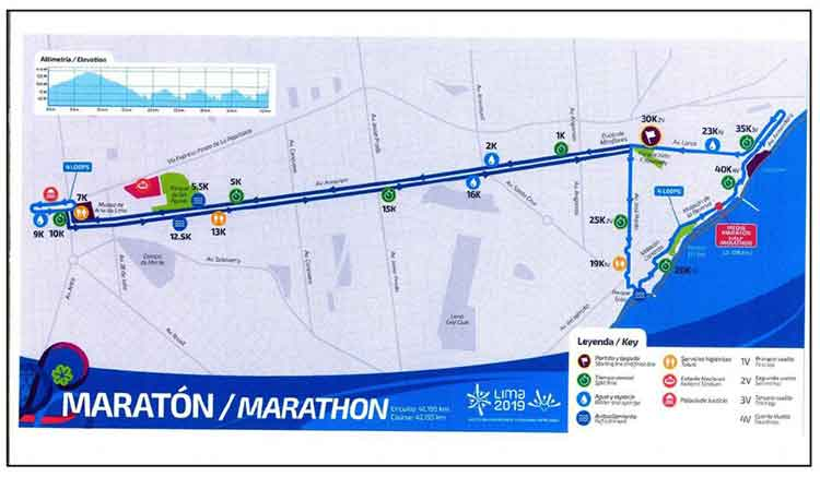 Lima 2019 road closure due to the Pan American Games 2019 Marathon and Triathon