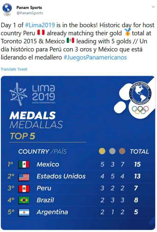 Lima 2019 medals table after day 1