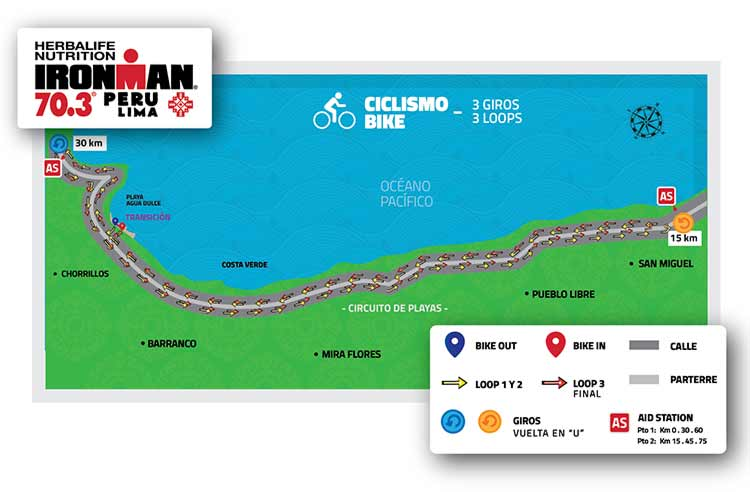 ironman lima peru 2019 bike route