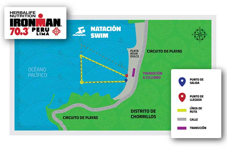 ironman lima peru 2019 swimming