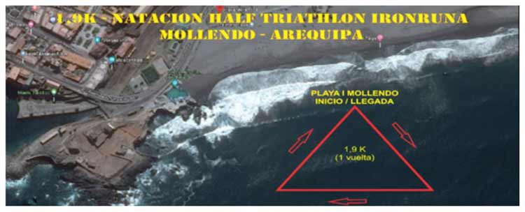ironruna half triathlon arequipa peru 2019 swimming