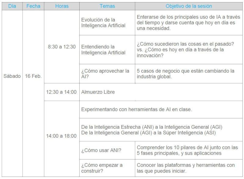 program artificial intelligence bootcamp utec