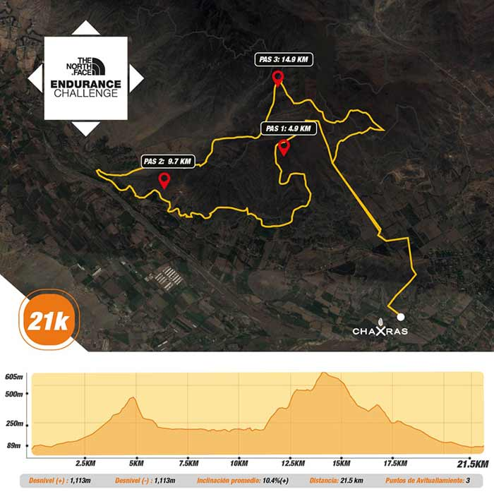 the north face endurance challenge peru 2019 21k