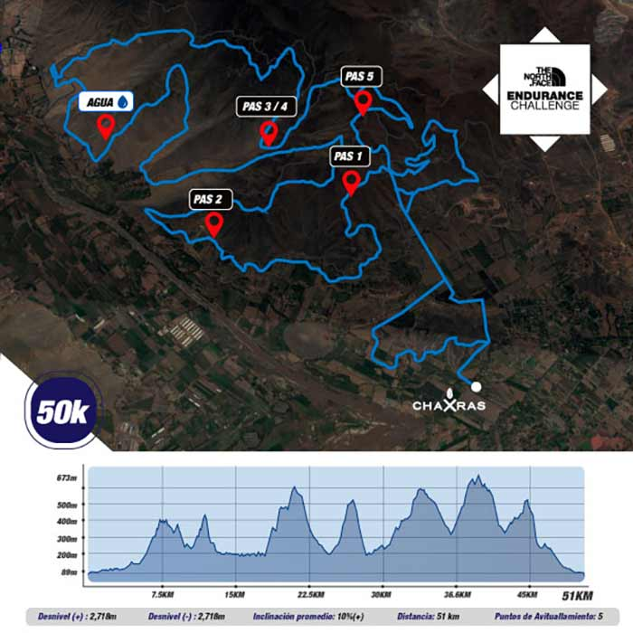 the north face endurance challenge peru 2019 50k
