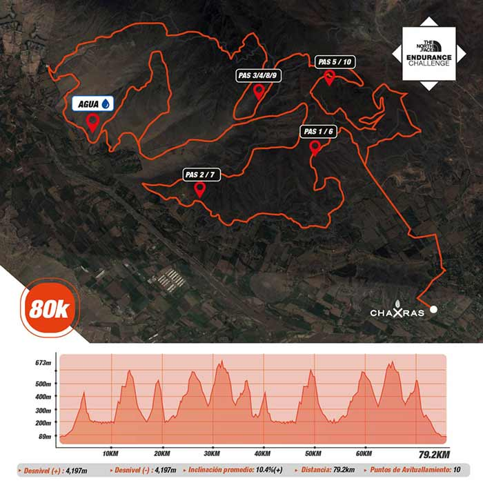 the north face endurance challenge peru 2019 80k