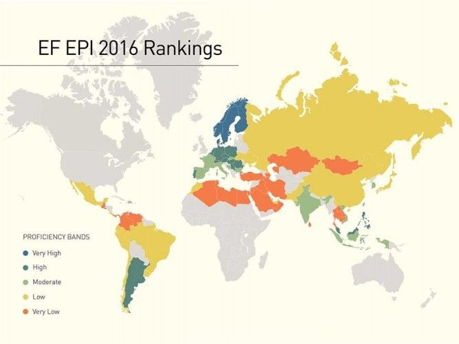 Peru ranks only 45 out of 72 participating countries in the Education First (EF) English Proficiency Index (EPI) 2016 attesting Peruvians low English language skills; map: EF