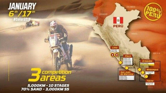 Dakar Rally 2019 in Peru - Some facts and challenging changes to the program