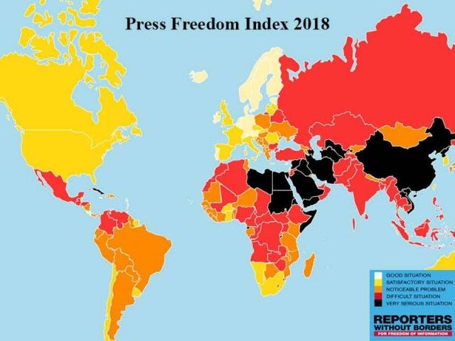 Middle ranking for Peru regarding freedom of the press