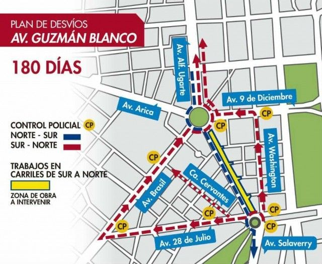 Avenue Guzmán Blanco will be closed from today