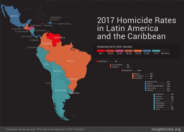 Slight increase in Peru's homicide rate